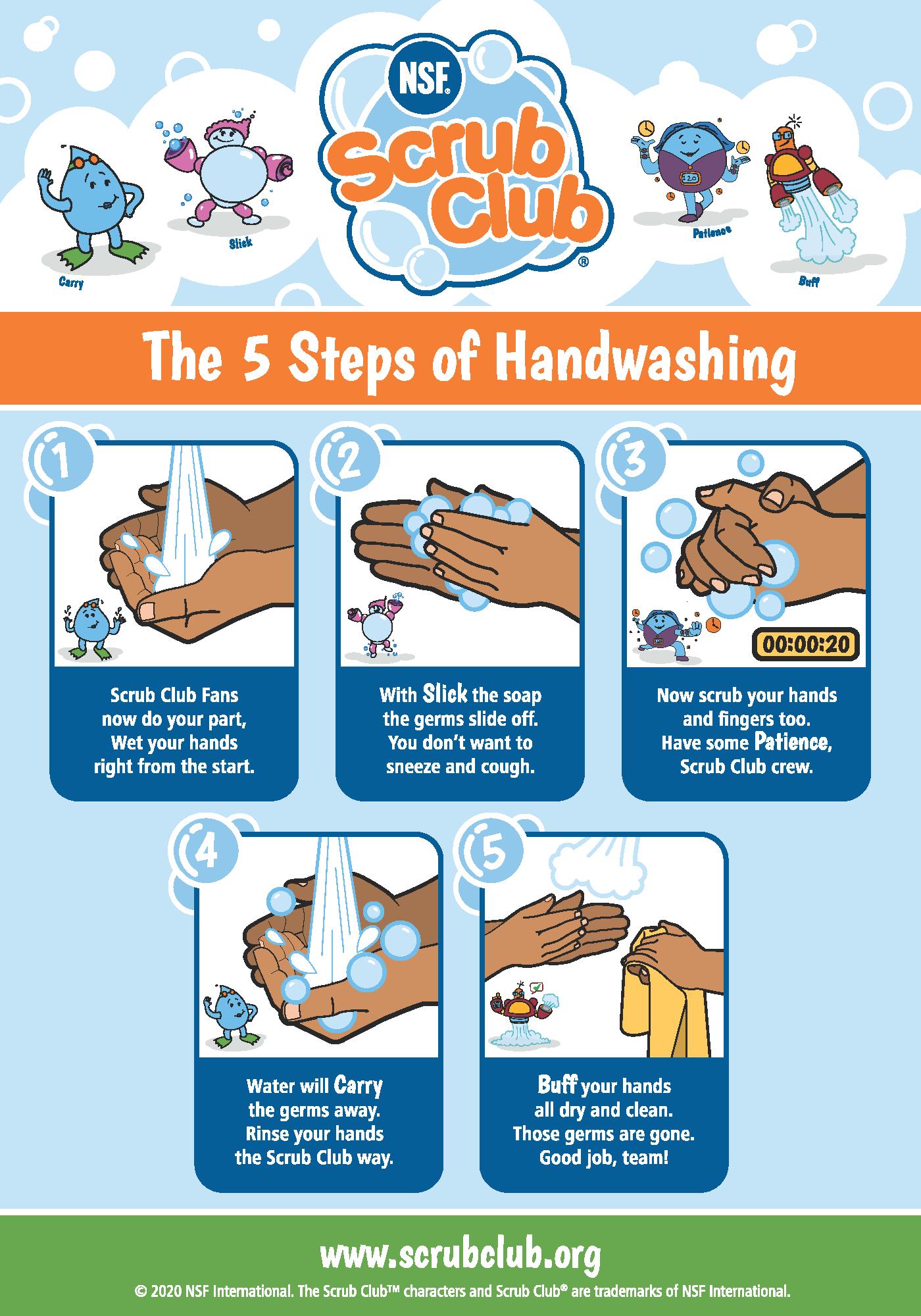 The 5 Steps Of Handwashing Helping Kids Scrubs Club [ 2000 x 1400 Pixel ]