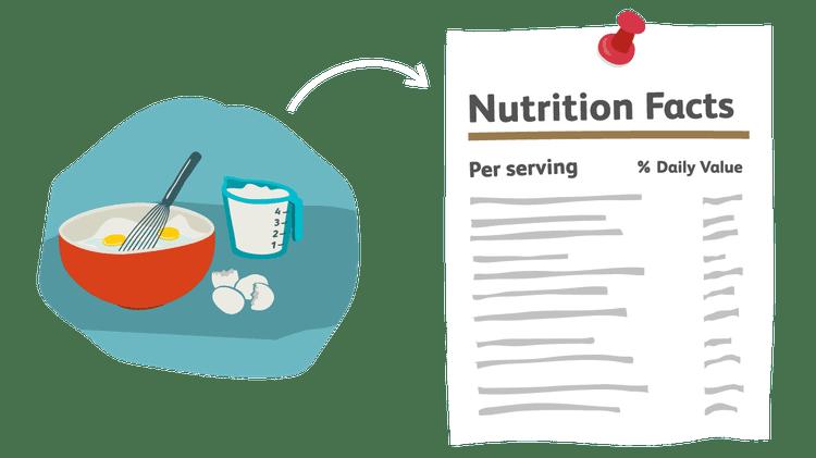 Try Our Recipe Nutrition Calculator Calculator Recipes And Keto