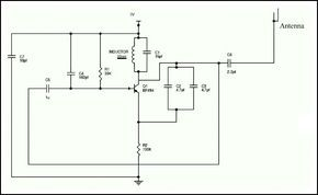 Block diagram of cell phone jammer , phone blocker jammer rf