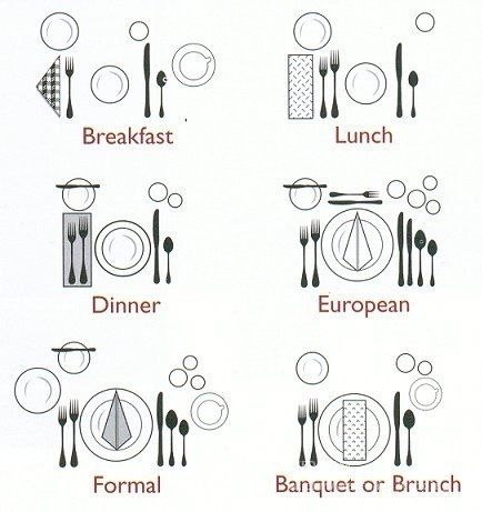 Proper Ways to Set a Table.great since my girls and I are OBSESSED with formal dinner parties )  sc 1 st  Pinterest & Pin by Denise Boucher on Tables Manners | Pinterest | Etiquette ...