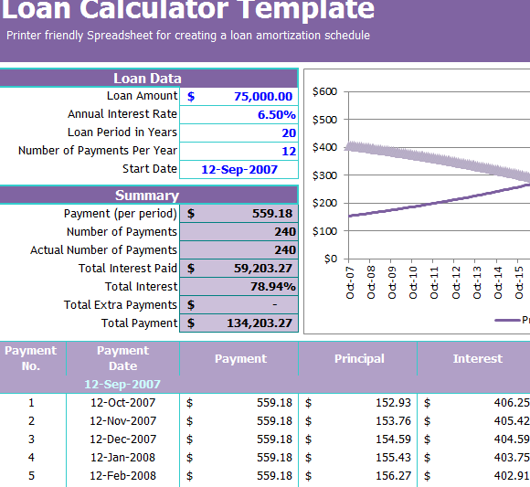 Loan Calculator Template  Small Business Tools  Templates