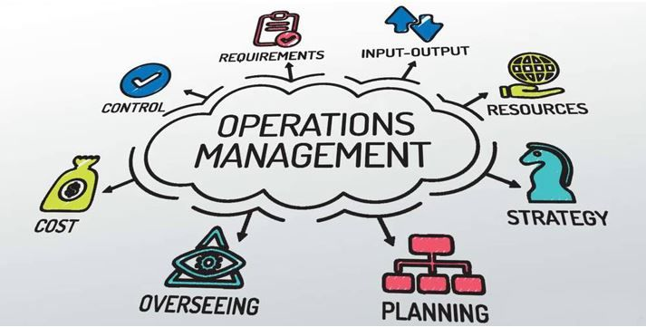 Phd thesis on operations management