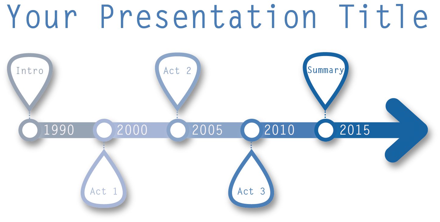 Free Prezi Template  Timeline Available To Download At WwwJim