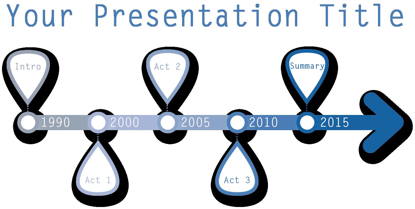 FREE Prezi Template Timeline Prezi templates