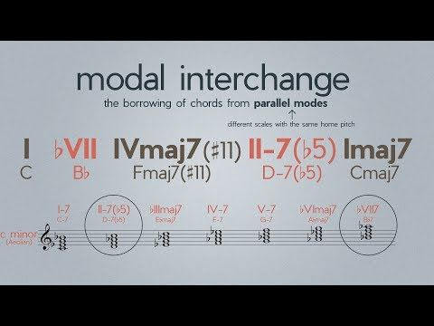 How To Make Interesting Chord Progressions With Modal Interchange
