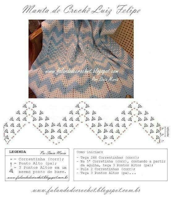 Pin by Feli Rodriguez on Puntos crochet | Pinterest | Crochet ...