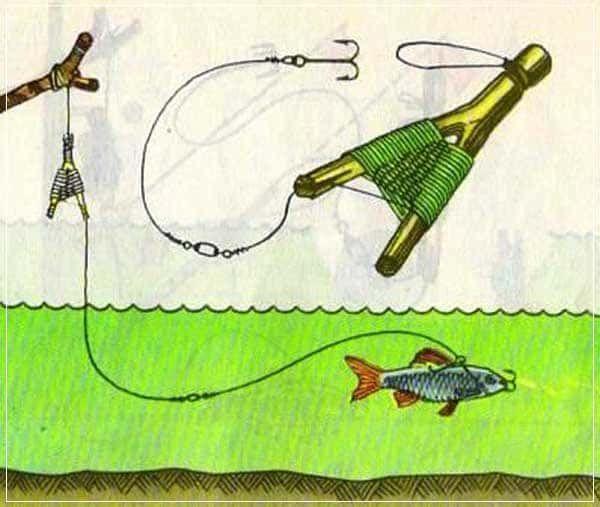 Как сделать жерлицы для ловли щуки своими руками