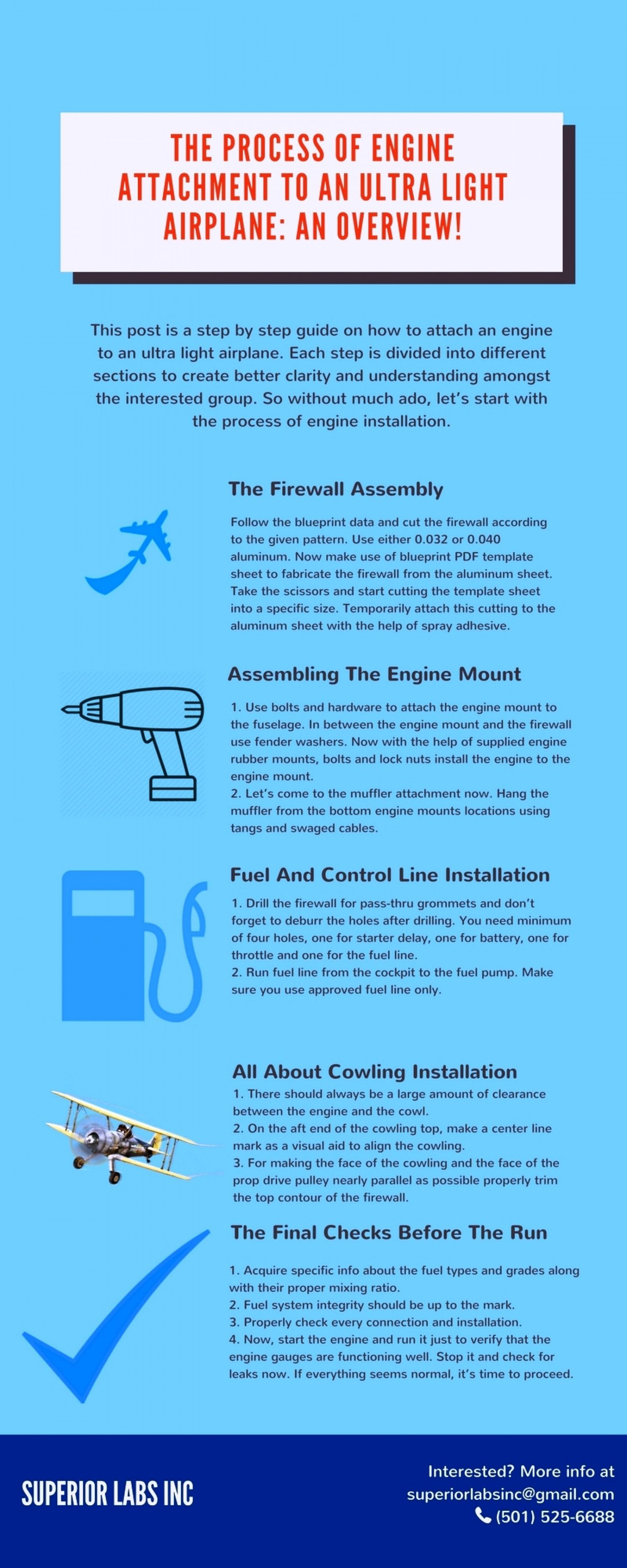 The Process Of Engine Attachment To An Ultra Light Airplane An Overview Attachment Airplane Engineering