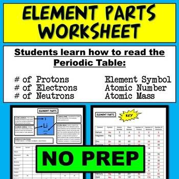 Element parts worksheet document camera periodic table and worksheets element parts worksheet urtaz Gallery