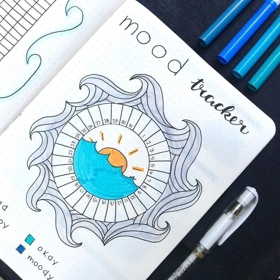 Pin by Jelena on Planer Bullet journal mood, Bullet