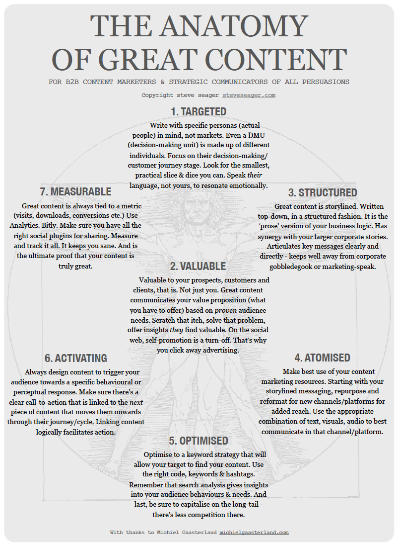 The Anatomy of Great Content [Infographic] #journalism #information #communication #marketing #media