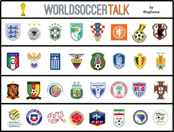 Crests For 32 World Cup Teams Ranked From Best To Worst Fifa Copa Mundial De La Fifa Lionel Messi