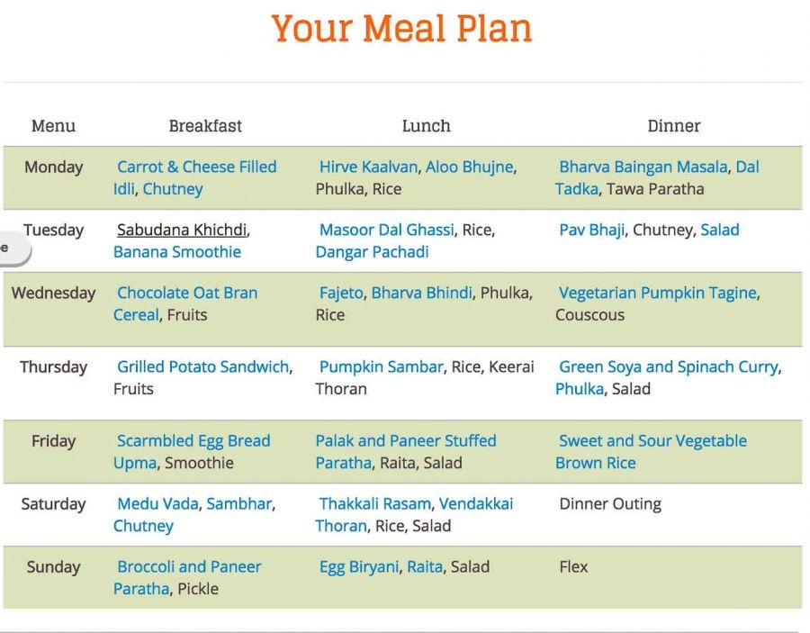Weekly Meal Plan  Egg Biryani, Medu Vada, Pav Bhaji and Thai - weekly meal plan