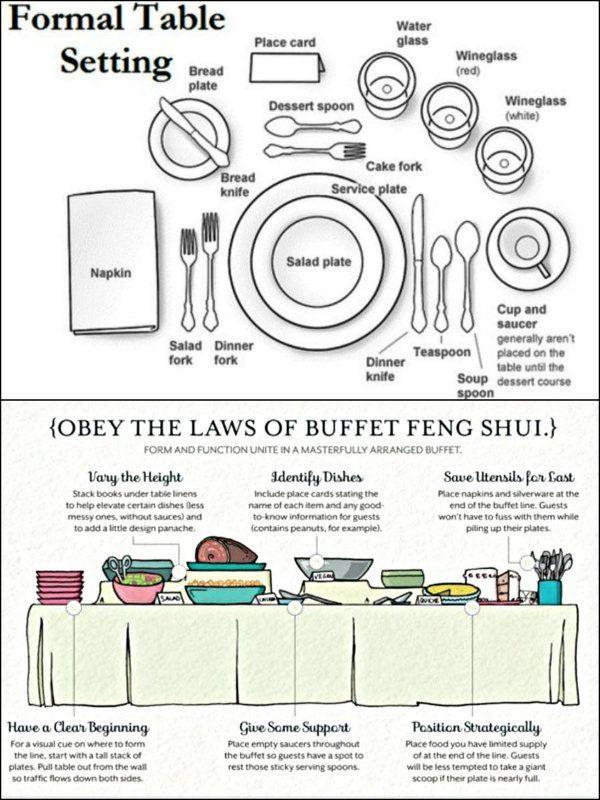 Helpful Hints For Entertaining Buffet Set Entertaining Dining
