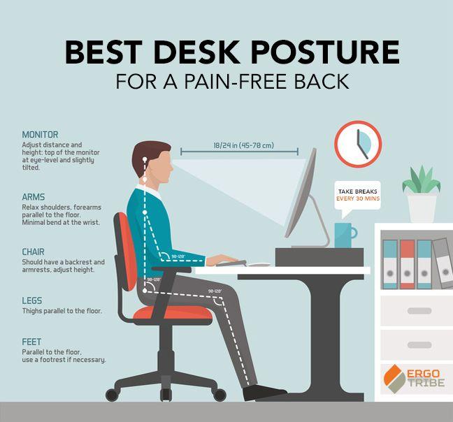 Best Desk Posture Infographic Sitting Posture Desk Posture