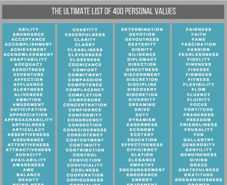300/100 = 400  , 100 Personal Core Values (plus free download of ultimate list of 400 values)