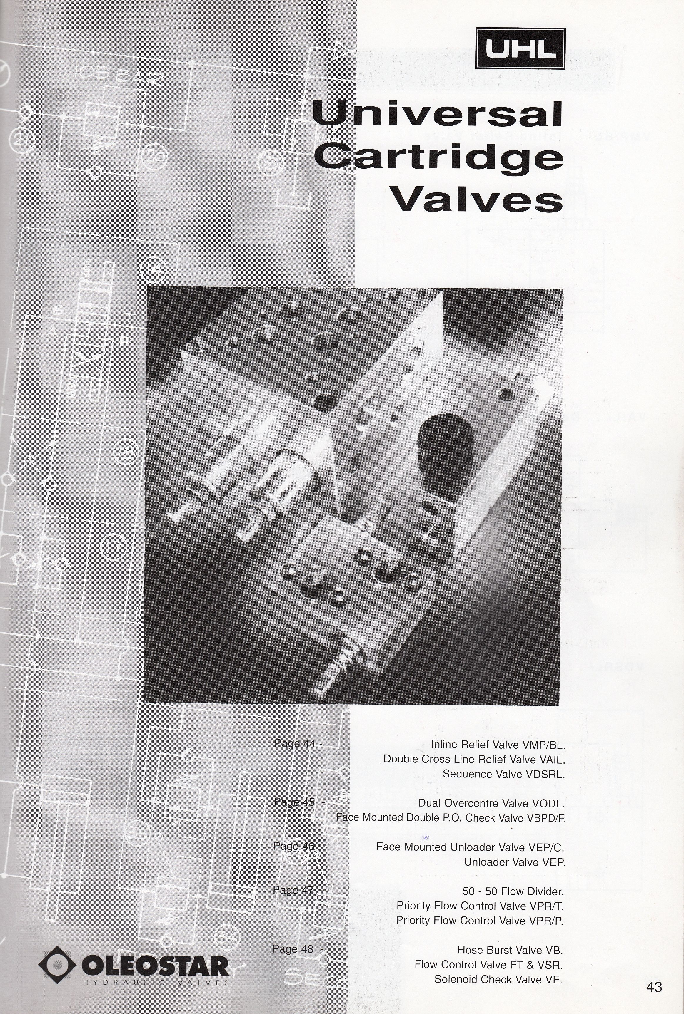 Inline Relief Valves Double Cross Line Dual Overcentre Pilotoperated Hydraulic Circuits Valve Facemounted Po Checks