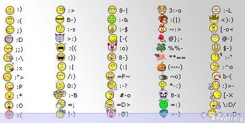Emoticons Keyboard Symbols Emoticons Text Text Symbols