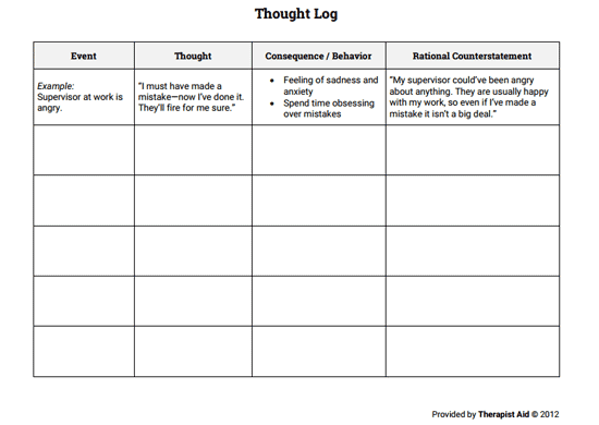 Thought Log With Example Worksheet Therapist Aid Therapy Worksheets Cbt Worksheets Cbt