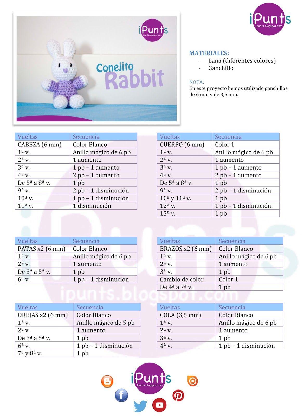 amigurumi conecjo rabbit patron videotutorial gratis facil | tejidos ...