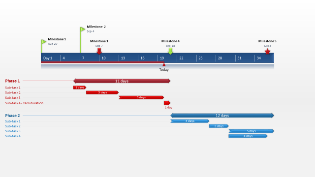 agile project management template power present templates gantt