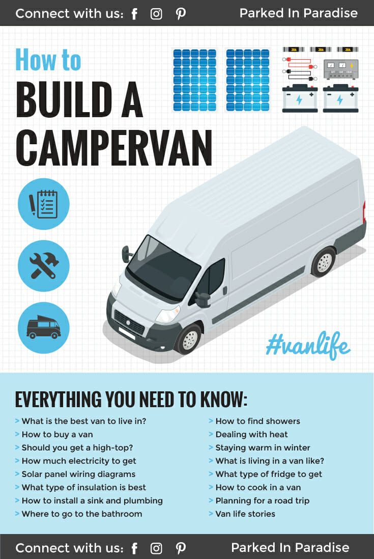 Van Life Guide: How To Build A DIY Camper Van Conversion #essentialsforcamping