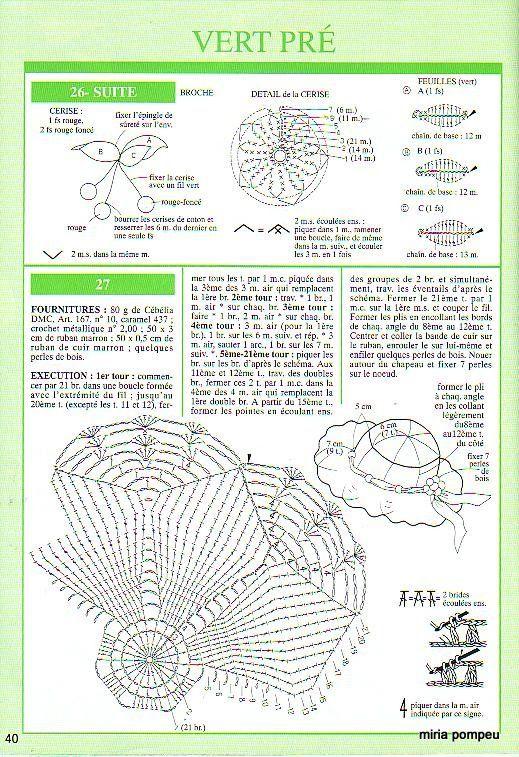 Λευκώματα Ιστού Picasa | crochet | Pinterest | Sombreros de ...