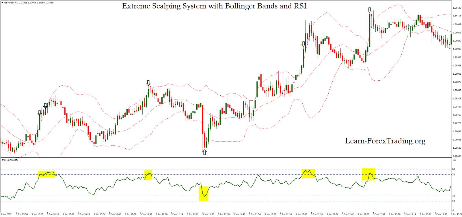 Broker investing market online stock stock stock trading