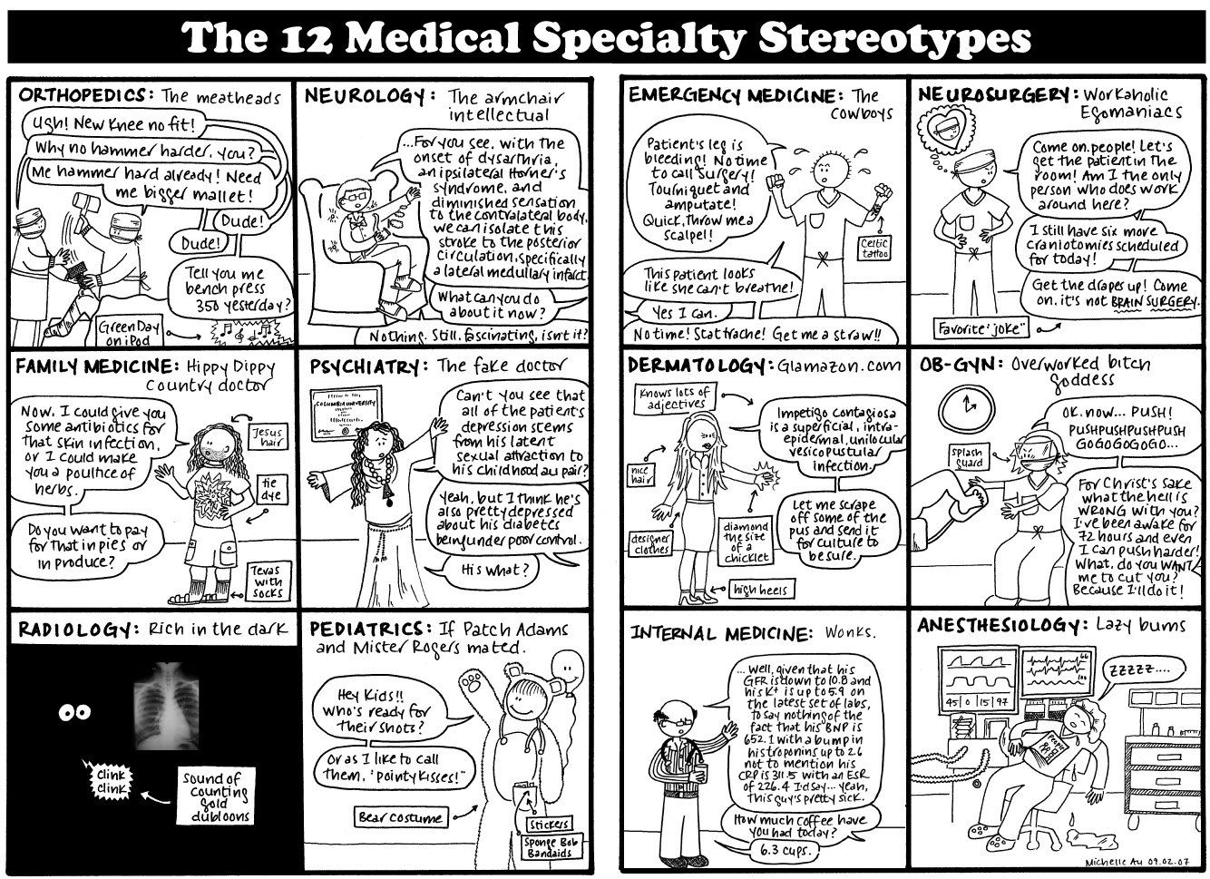 Medical Specialty Stereotypes      This will obviously come