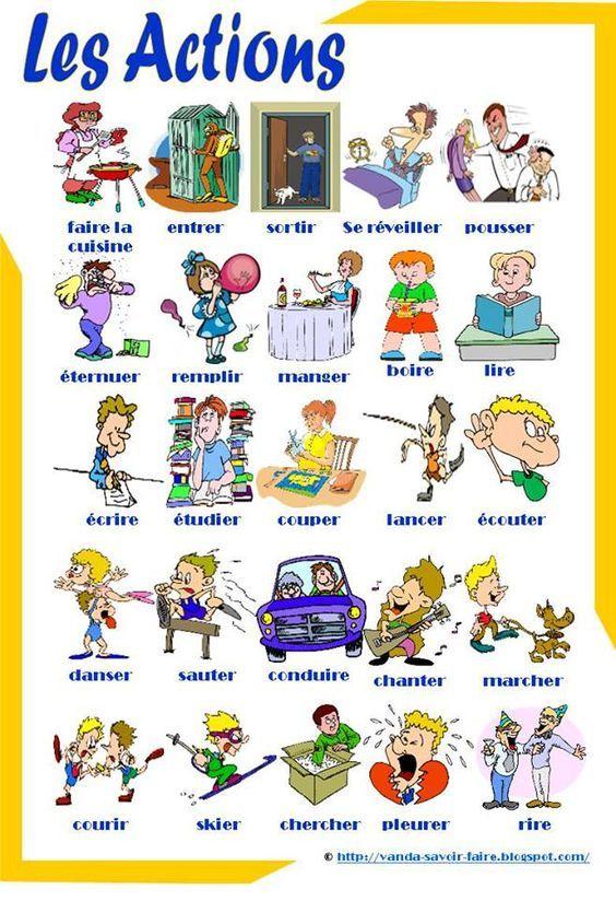 verbe action anglais qs91