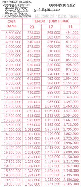 Radana Finance (HD) ~ Pinjaman Uang Tunai Jaminan Gadai ...
