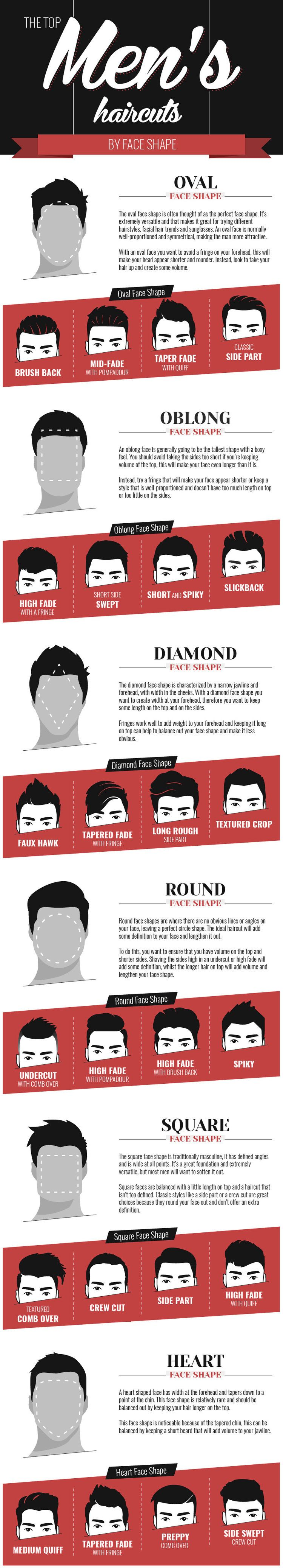 Haircut for men according to face shape top menus haircuts by face shape infographic  face shapes and