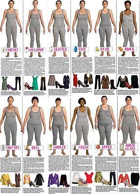f49e4756c946a Fashion Swap Party WS2013   Body Shapes de Trinny   Susannah