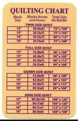 Quilt size chart