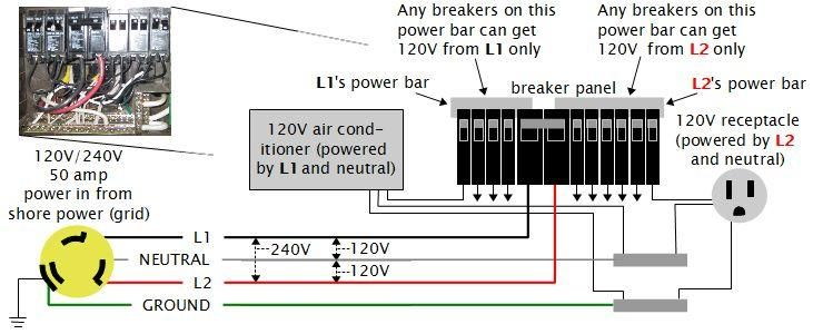 30 Amp Shore Power Wiring Diagram from i.pinimg.com