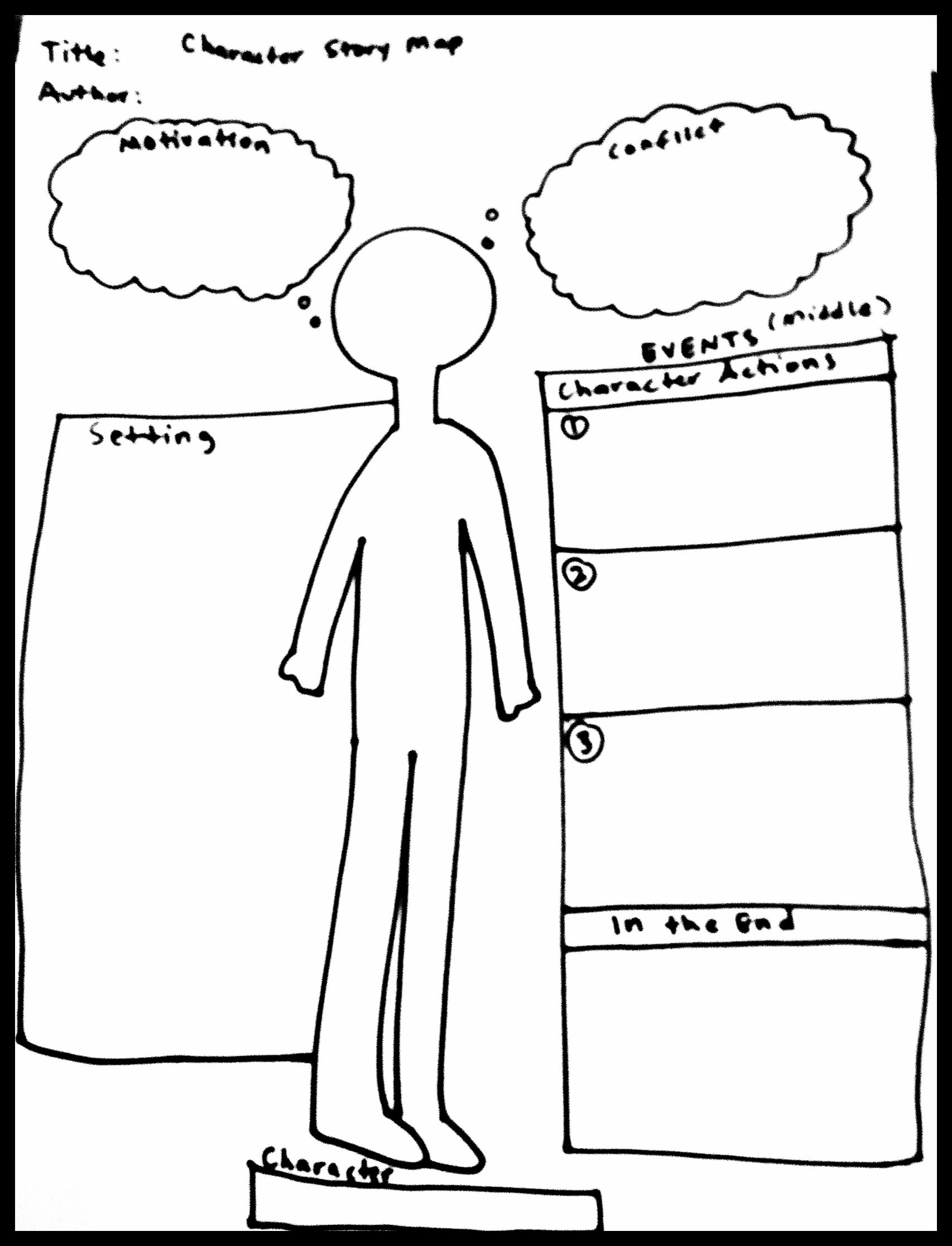 000 narrative character plot Literacy Graphic organizers