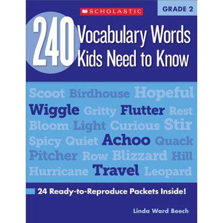 topics synonym by Walmart