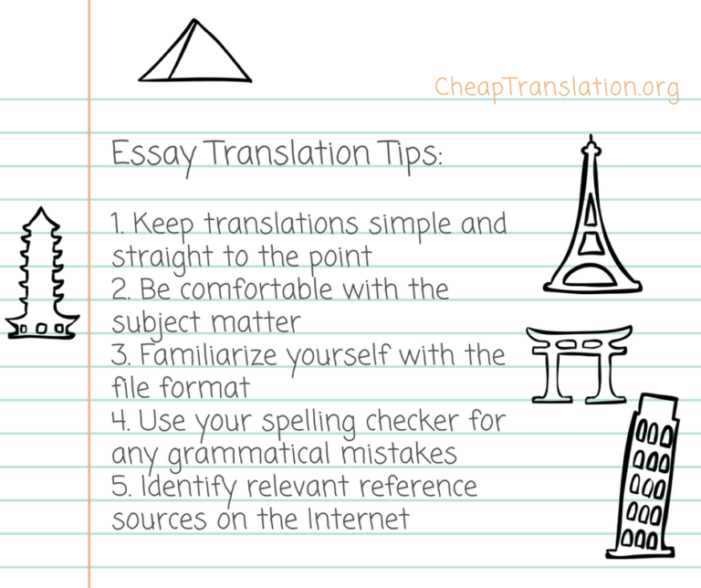 Need to translate essay but have no time or skills to do it no time or skills to do it yourself check out this help site now httpcheaptranslationhow to translate essay without changing the meaning solutioingenieria Image collections