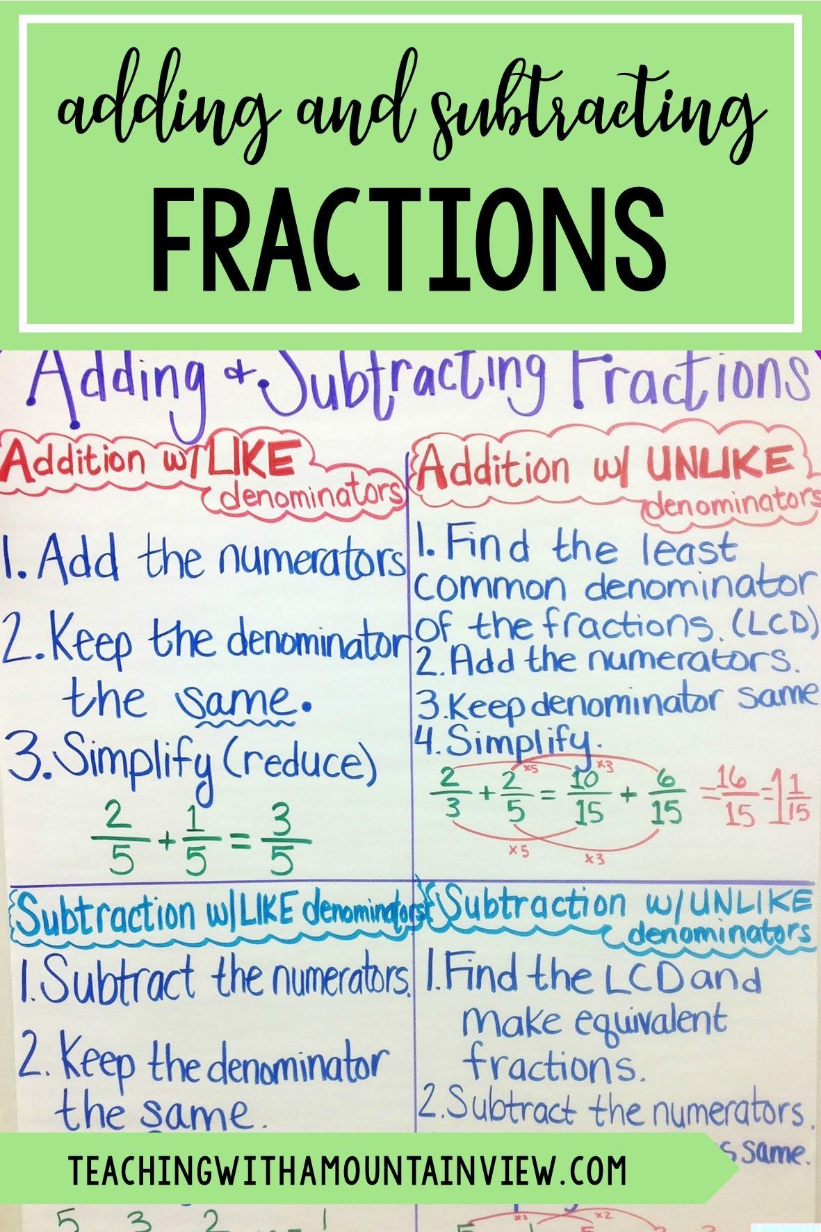 Adding Amp Subtracting Fractions