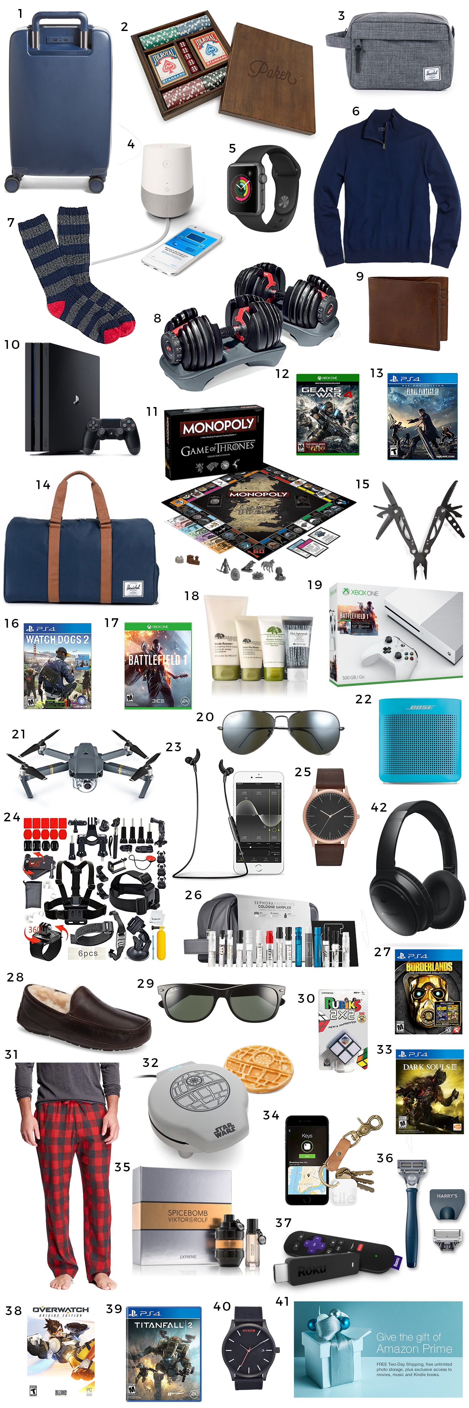 38f1584d40fa The Best Christmas Gift Ideas for Men
