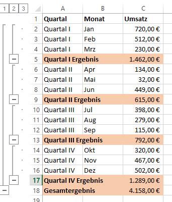 So markieren Sie mit Excel automatisch erzeugte Teilergebnisse ...