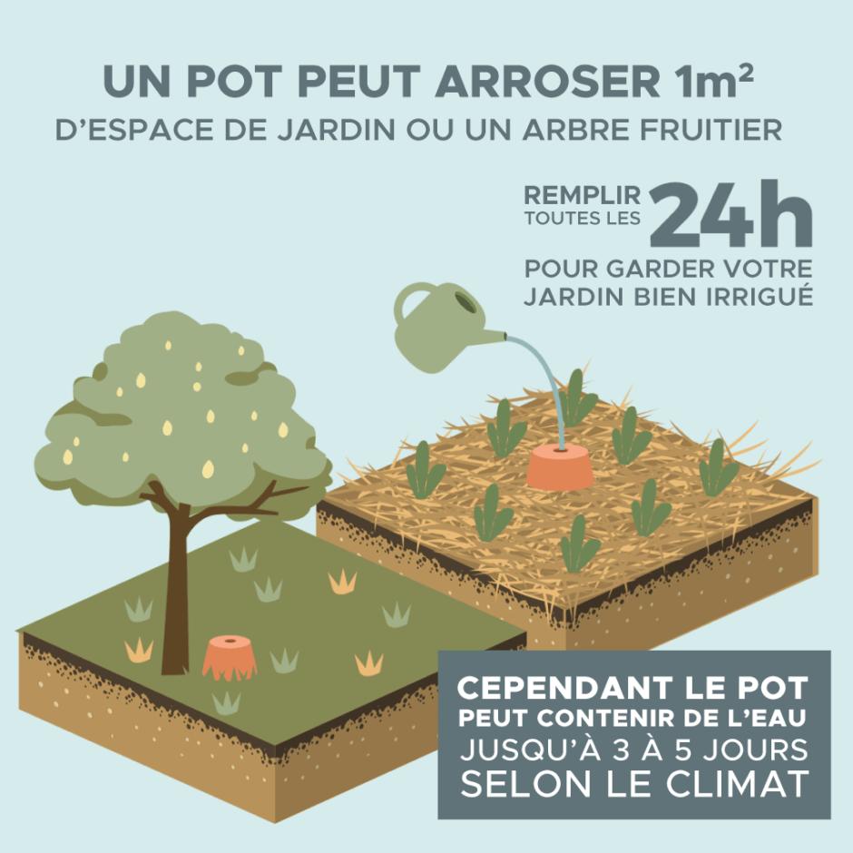 Le Jardin De Grand Mere comment rendre votre jardin résistant à la sécheresse