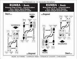 Astonishing Printable Dance Steps Diagrams For Women Bing Images Dance Steps Wiring Digital Resources Instshebarightsorg