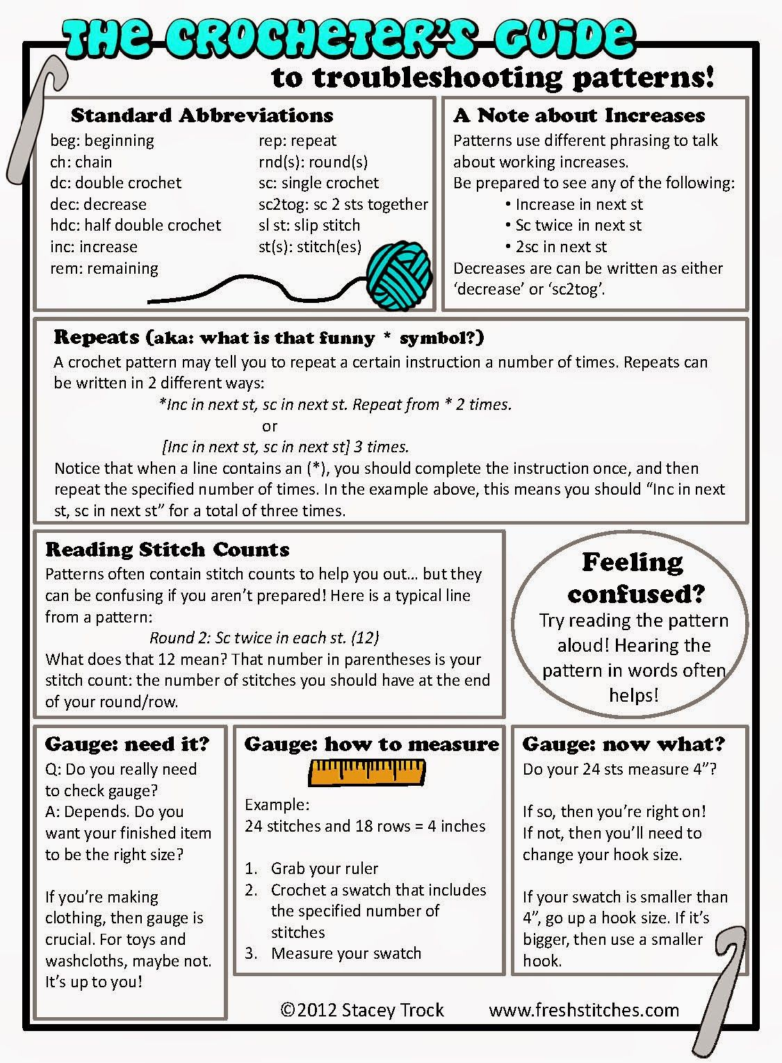 Cheat Sheets For The Crocheter