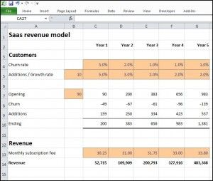 Saas Revenue Model  Revenue Model And Business Planning
