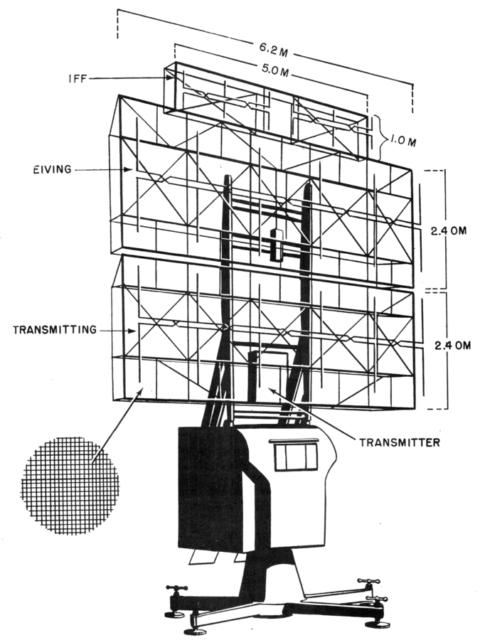 The daring bruneval raid to capture german radar technology german an illustration of a german world war ii limber freya radar publicscrutiny Image collections