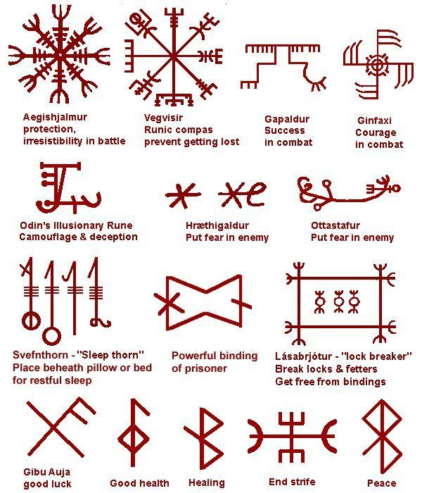Bilderesultat For Welsh Love Spoon Symbols Tattoos Pinterest