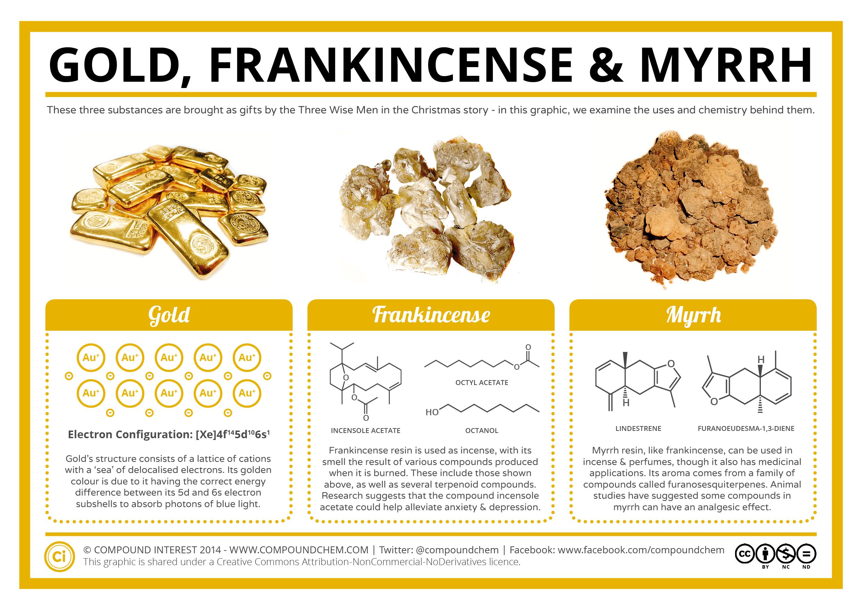 Frankincense Amp Myrrh What You Should Know Aromatherapy