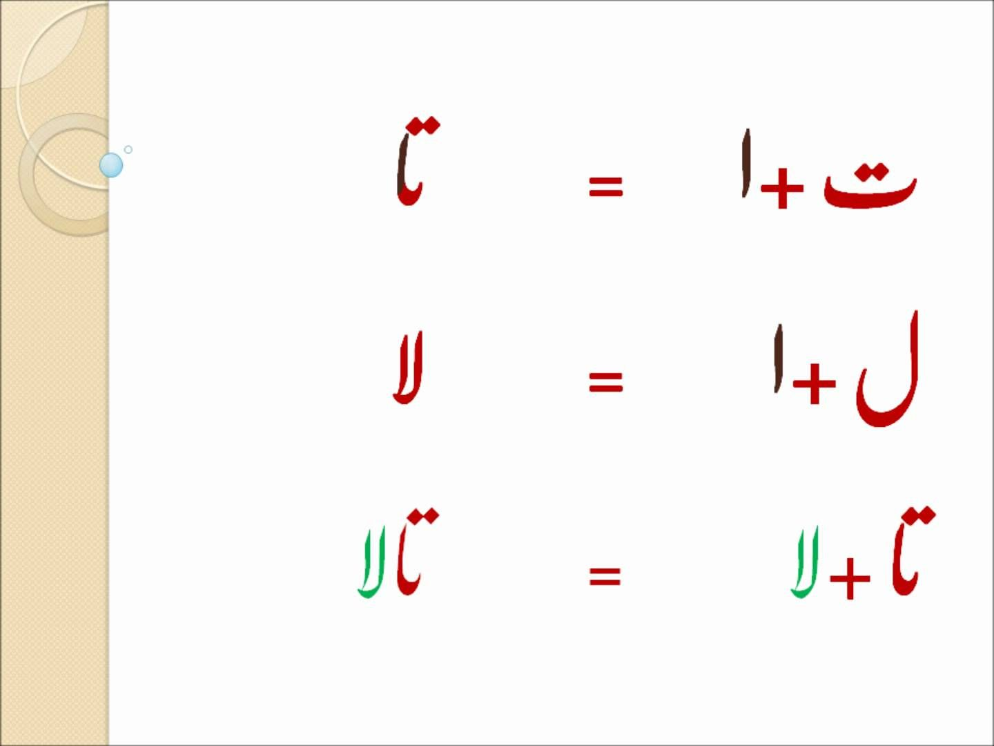 Urdu 2 And 4 Letter Words Primary Education