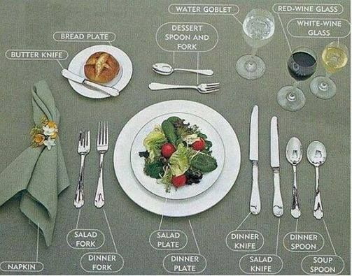 Correct table setting with silverware and glassware & Correct table setting with silverware and glassware | Life / Tips ...